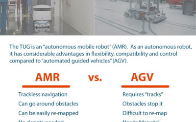 AGVs vs. AMRs: What's the Difference?