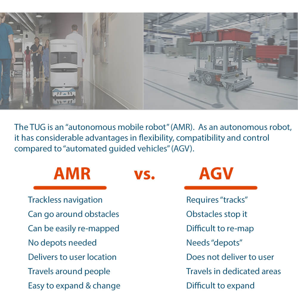 AGVs vs  AMRs and Internal Logistics: What's the Difference?