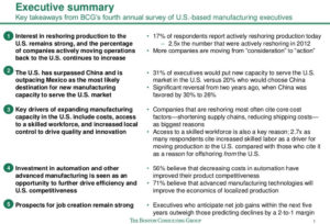 Summary of US Manufacturing Reshoring Trend